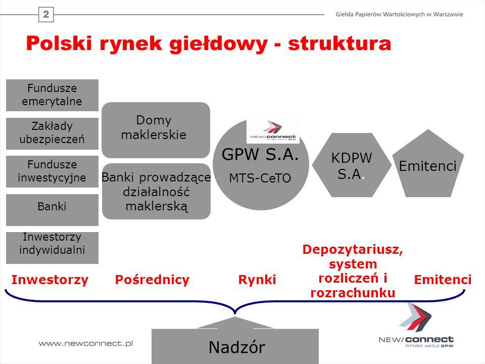 Depozytariusz, system rozliczeń i rozrachunku