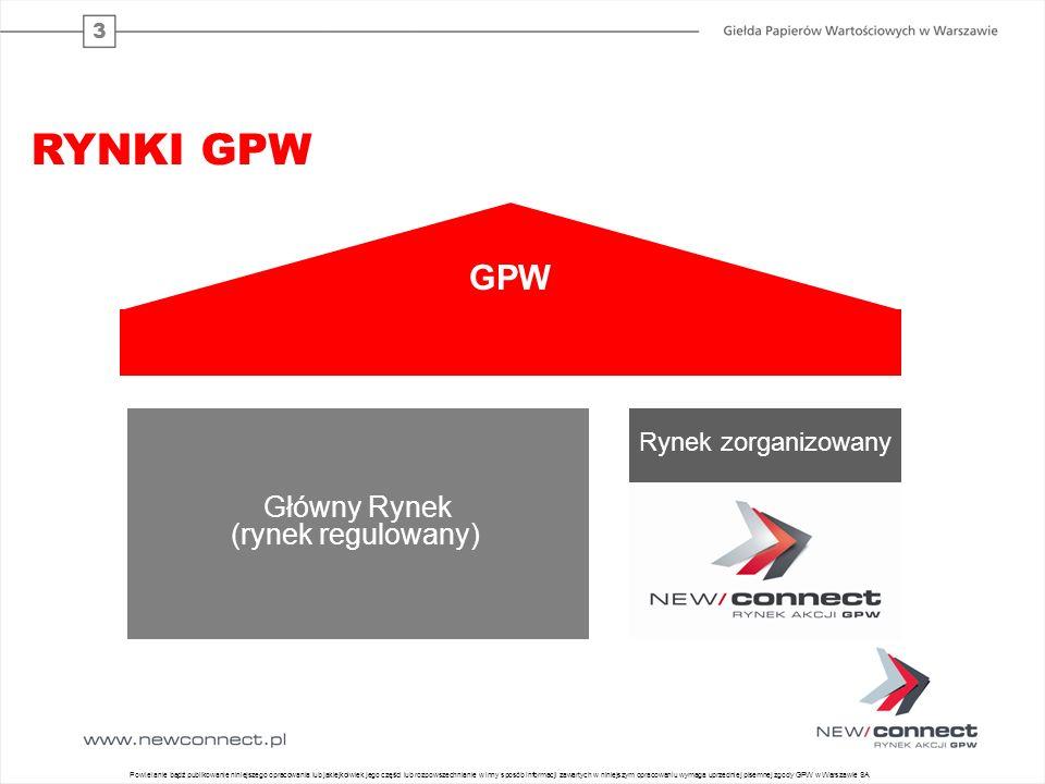 GPW RYNKI GPW GPW Główny Rynek (rynek regulowany) Rynek zorganizowany