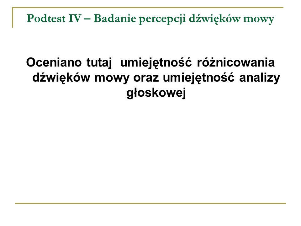 Podtest IV – Badanie percepcji dźwięków mowy