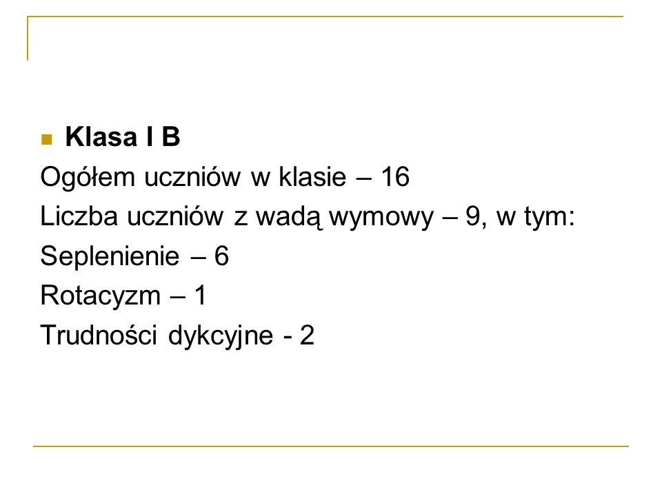 Klasa I BOgółem uczniów w klasie – 16. Liczba uczniów z wadą wymowy – 9, w tym: Seplenienie – 6. Rotacyzm – 1.