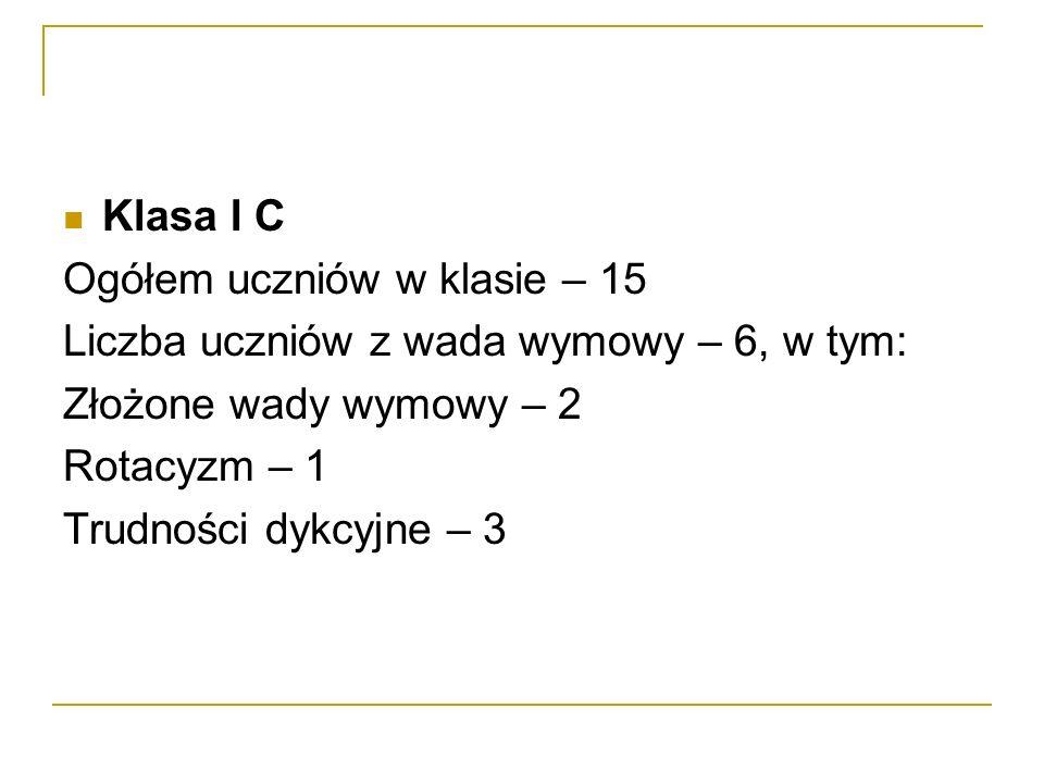 Klasa I C Ogółem uczniów w klasie – 15. Liczba uczniów z wada wymowy – 6, w tym: Złożone wady wymowy – 2.