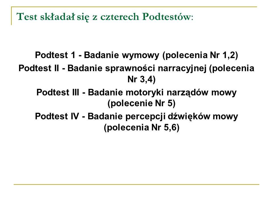 Test składał się z czterech Podtestów: