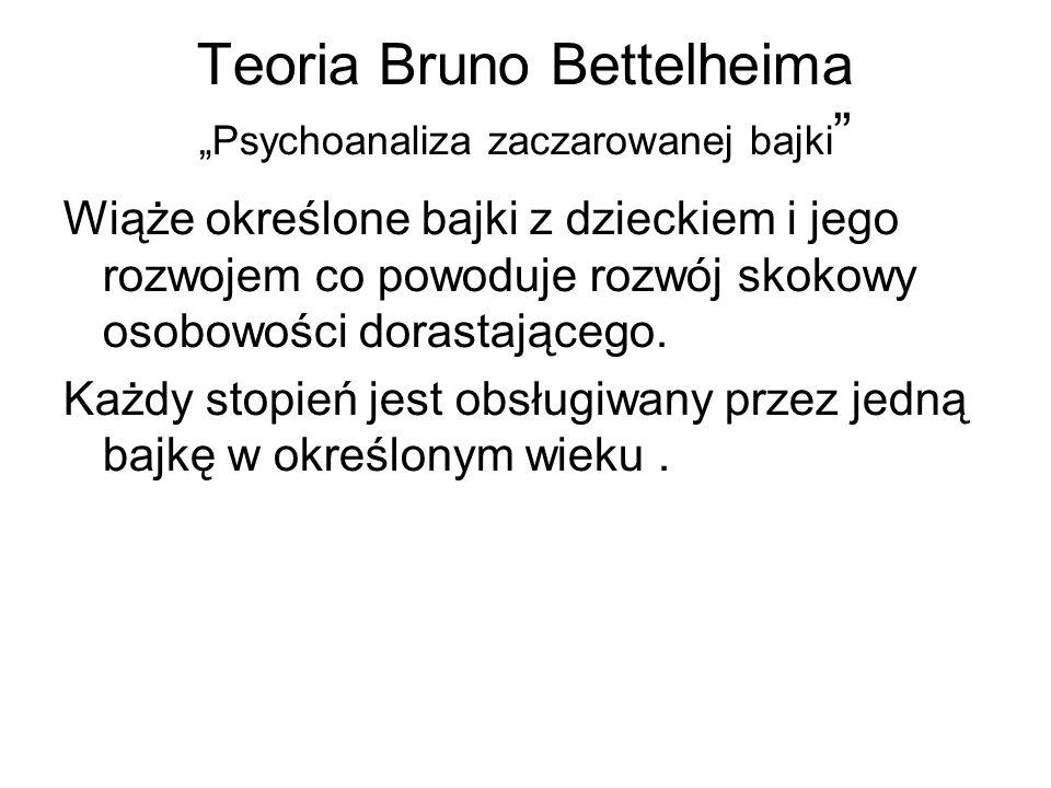 """Teoria Bruno Bettelheima """"Psychoanaliza zaczarowanej bajki"""