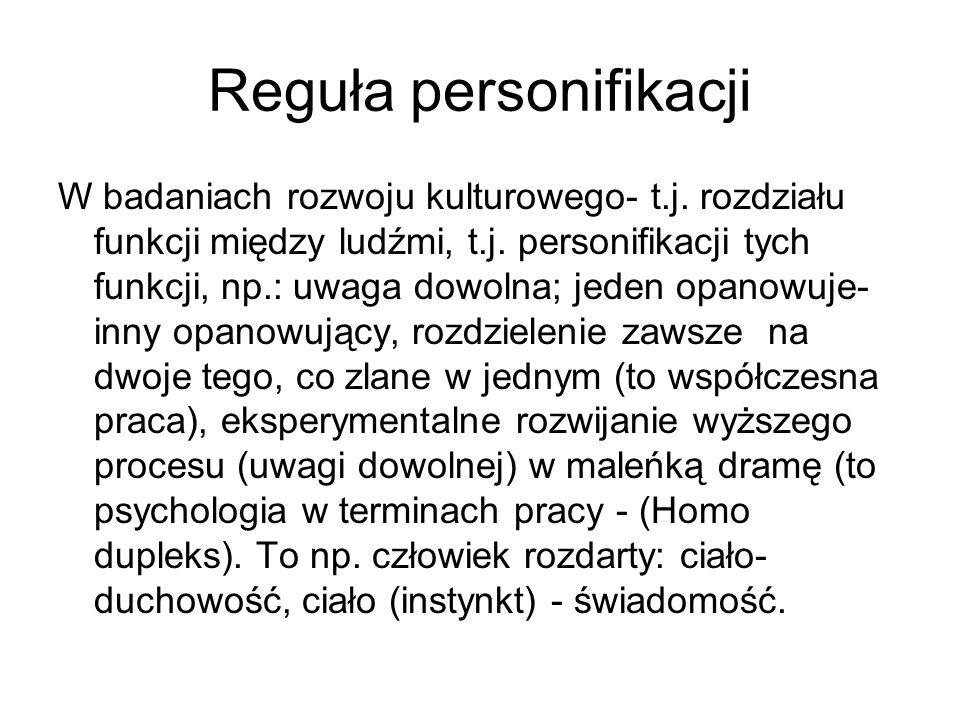 Reguła personifikacji