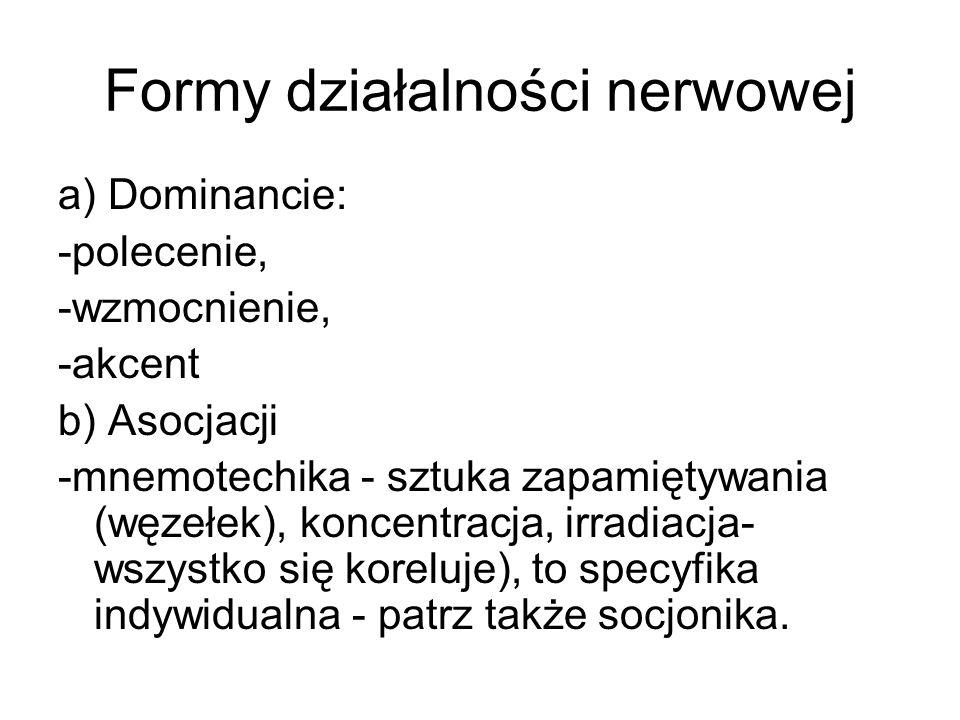Formy działalności nerwowej