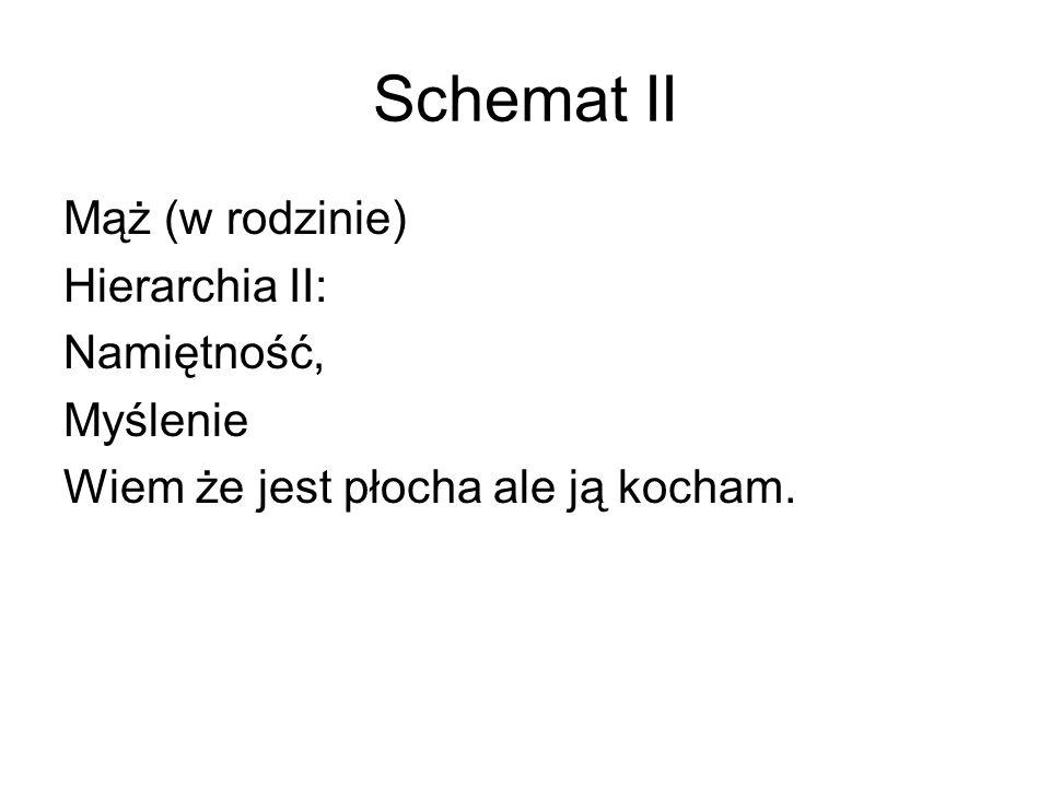 Schemat II Mąż (w rodzinie) Hierarchia II: Namiętność, Myślenie