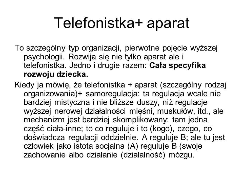 Telefonistka+ aparat
