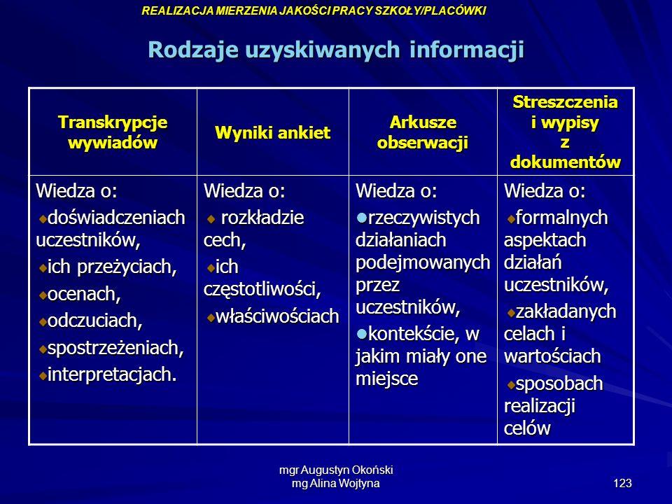 Rodzaje uzyskiwanych informacji