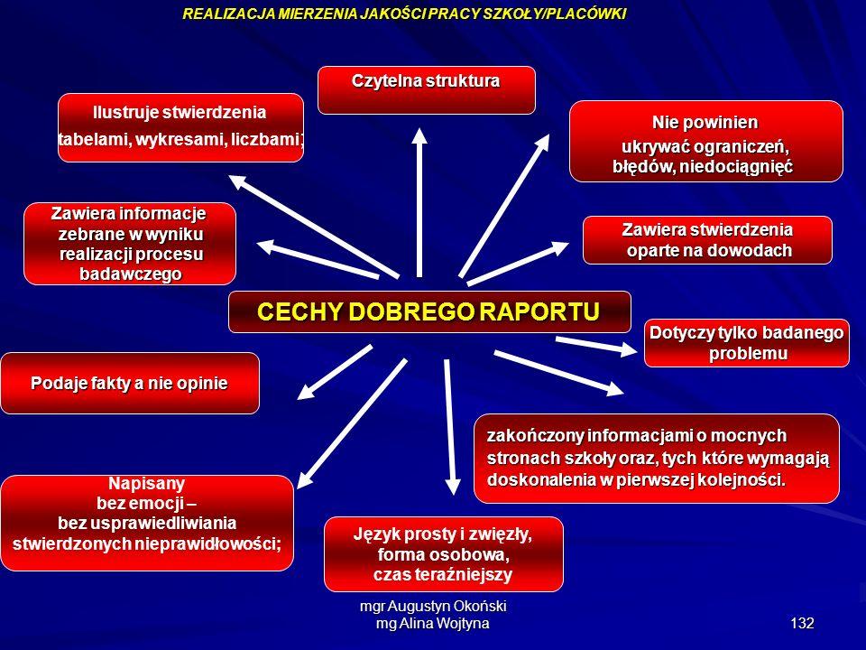 CECHY DOBREGO RAPORTU Czytelna struktura Ilustruje stwierdzenia