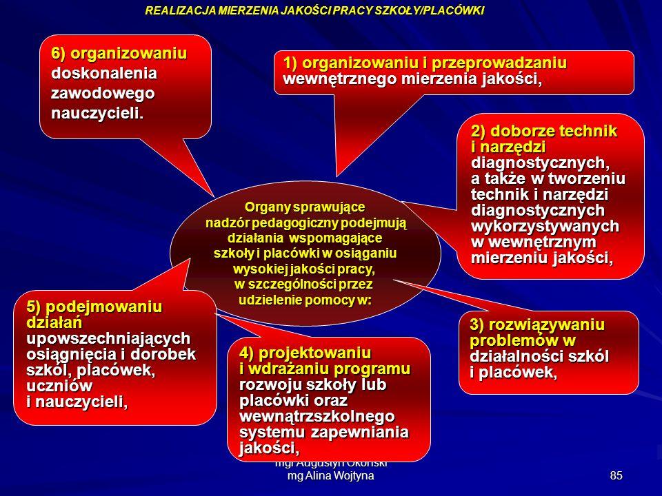 6) organizowaniu doskonalenia zawodowego nauczycieli.