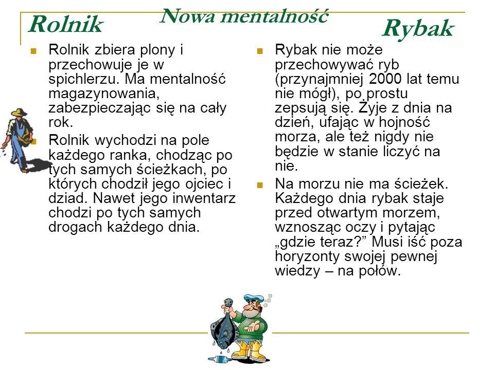 Rolnik Rybak Nowa mentalność