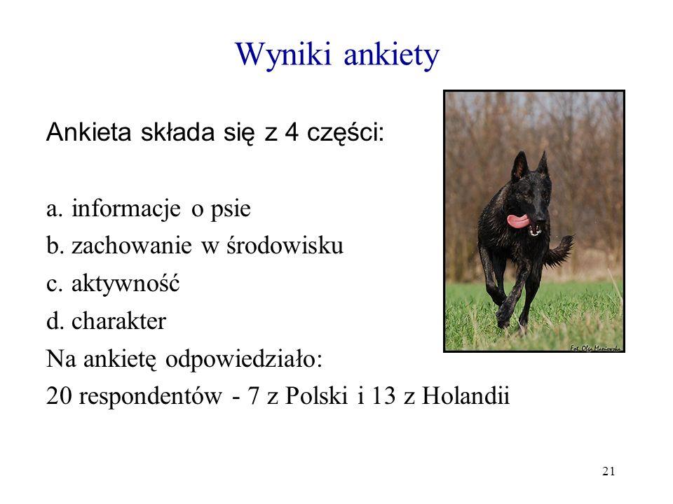 Wyniki ankiety Ankieta składa się z 4 części: informacje o psie