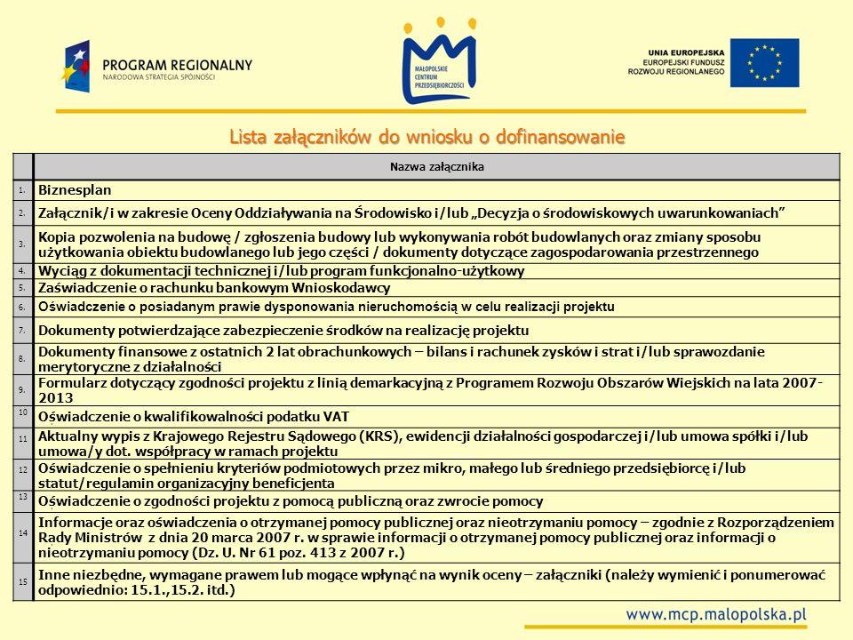 Lista załączników do wniosku o dofinansowanie