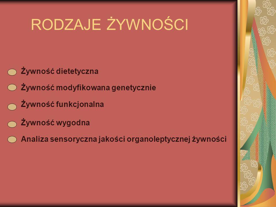 RODZAJE ŻYWNOŚCI Żywność dietetyczna Żywność modyfikowana genetycznie