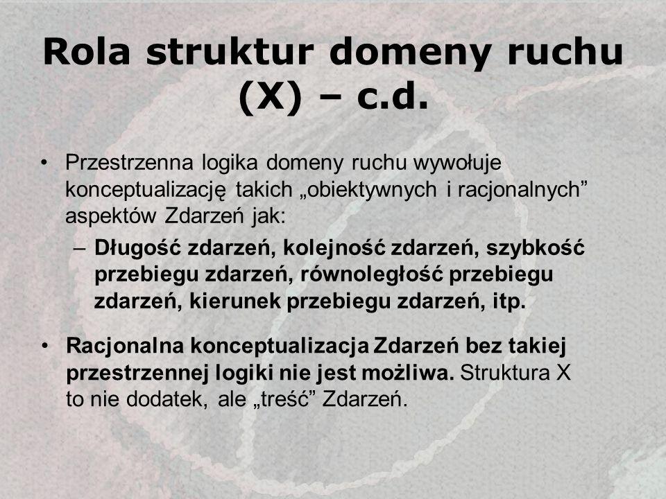 Rola struktur domeny ruchu (X) – c.d.