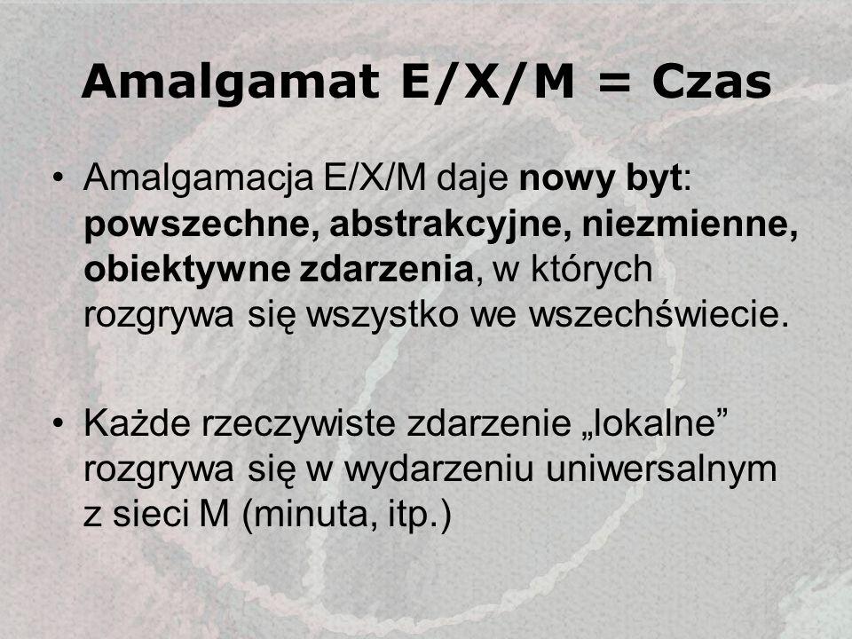 Amalgamat E/X/M = Czas