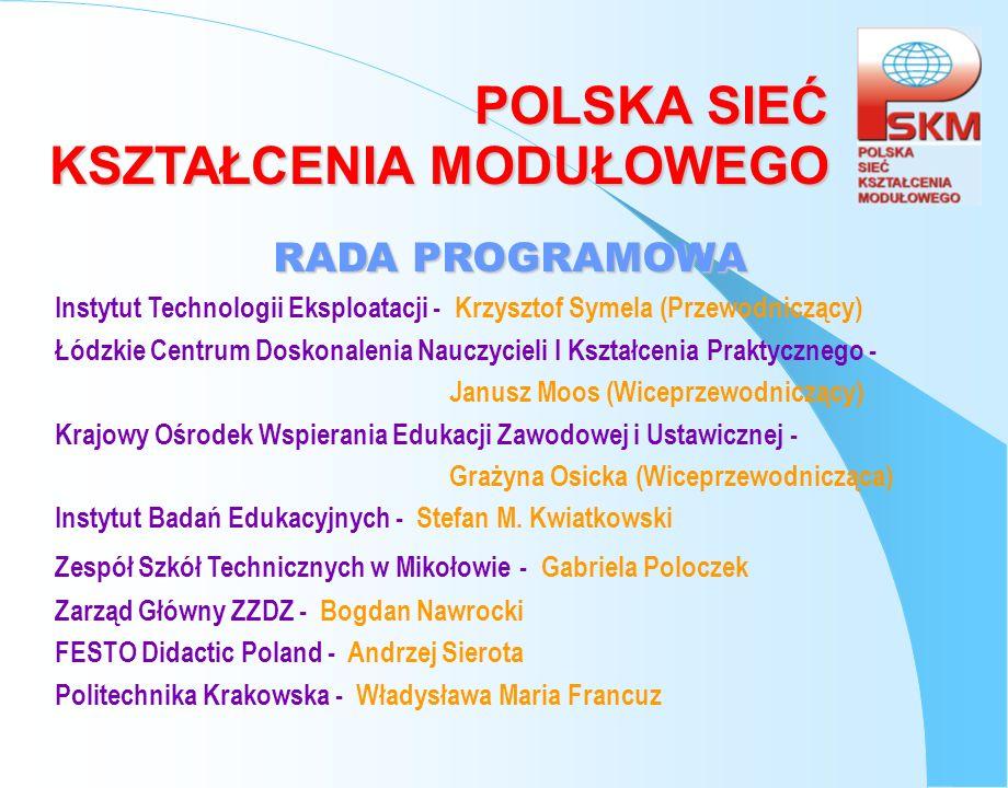 RADA PROGRAMOWA Instytut Technologii Eksploatacji - Krzysztof Symela (Przewodniczący)