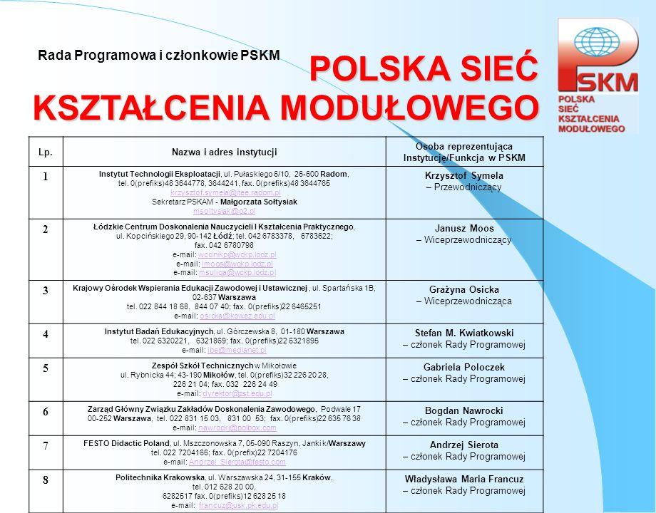 Rada Programowa i członkowie PSKM