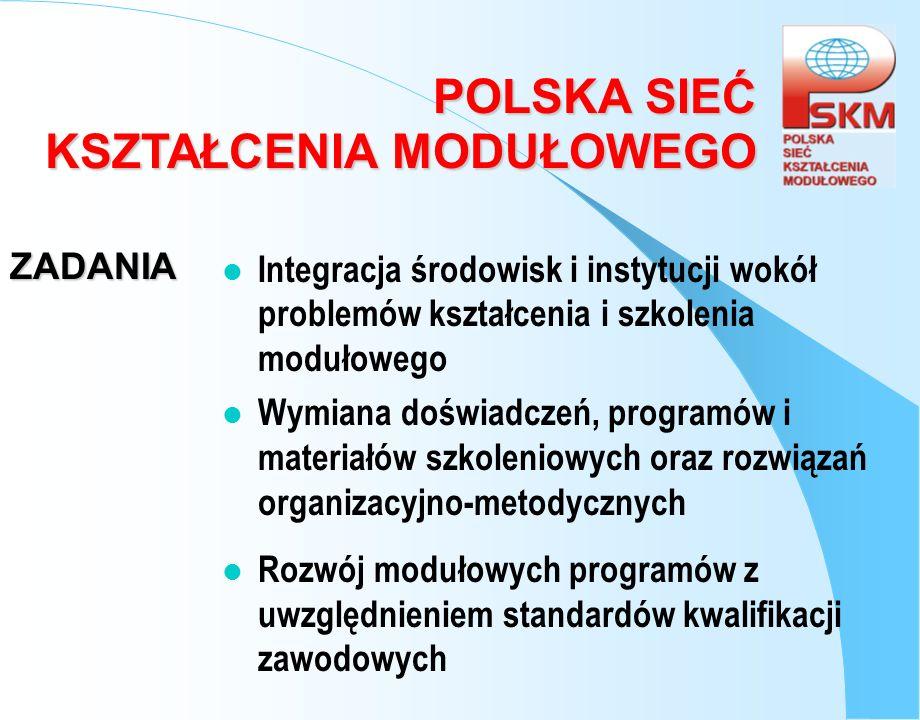 ZADANIA Integracja środowisk i instytucji wokół problemów kształcenia i szkolenia modułowego.