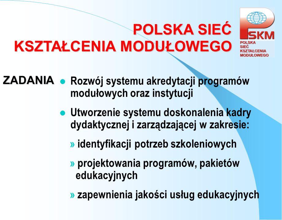 ZADANIA Rozwój systemu akredytacji programów modułowych oraz instytucji.