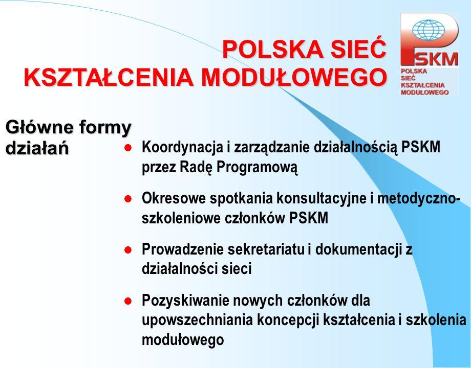 Główne formy działań. Koordynacja i zarządzanie działalnością PSKM przez Radę Programową.