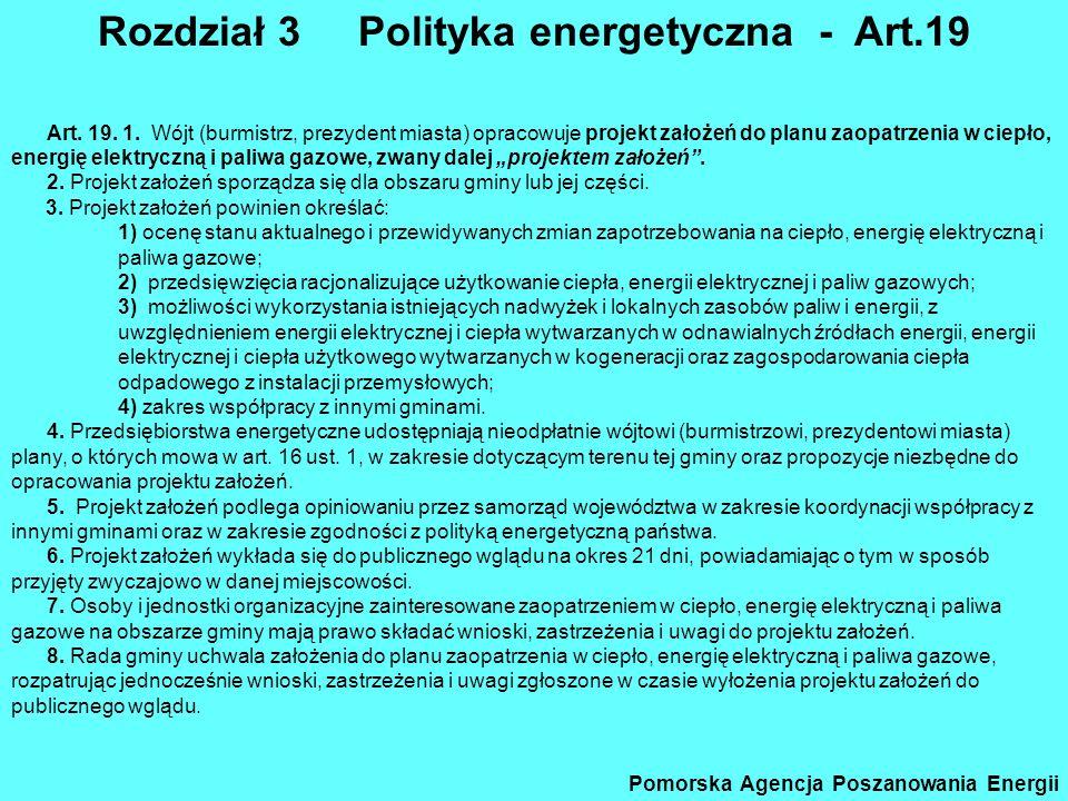 Rozdział 3 Polityka energetyczna - Art.19