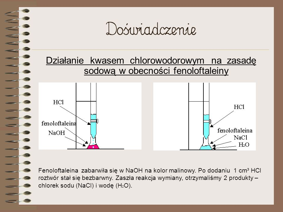 Doświadczenie Działanie kwasem chlorowodorowym na zasadę sodową w obecności fenoloftaleiny.