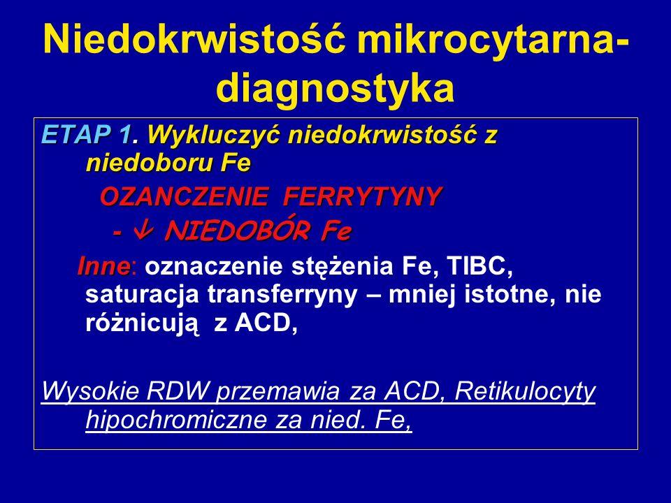 Niedokrwistość mikrocytarna-diagnostyka