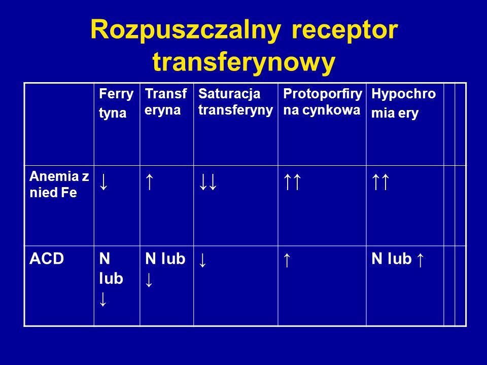 Rozpuszczalny receptor transferynowy