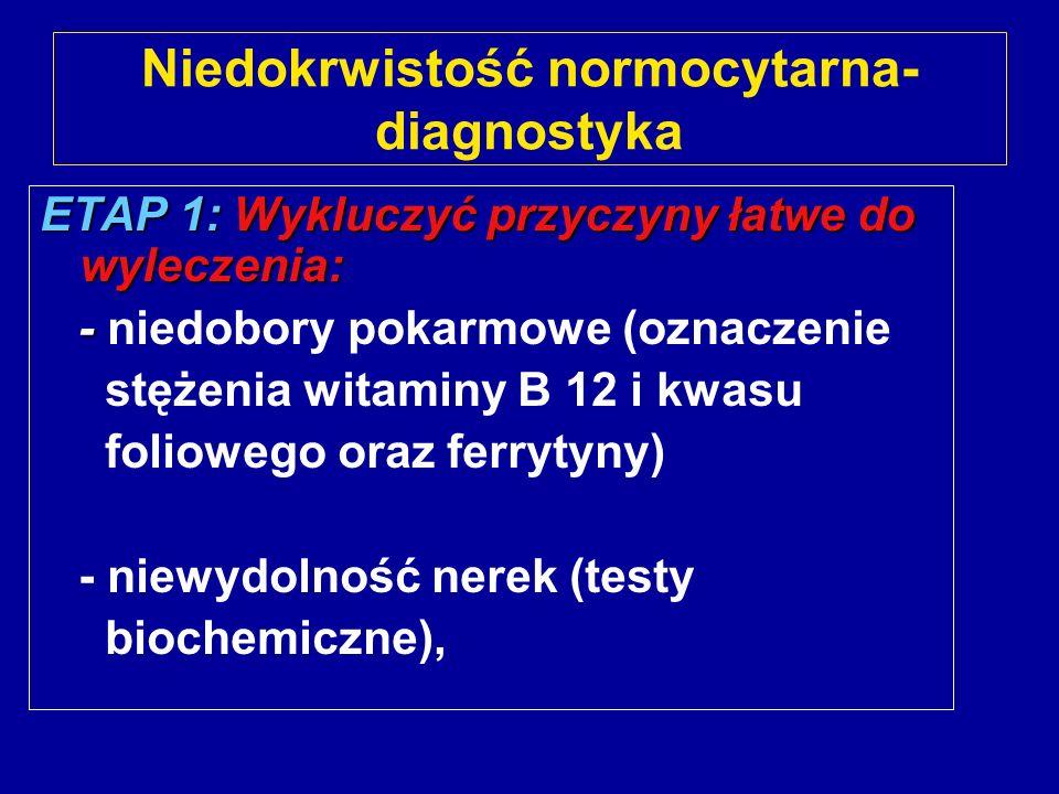 Niedokrwistość normocytarna-diagnostyka