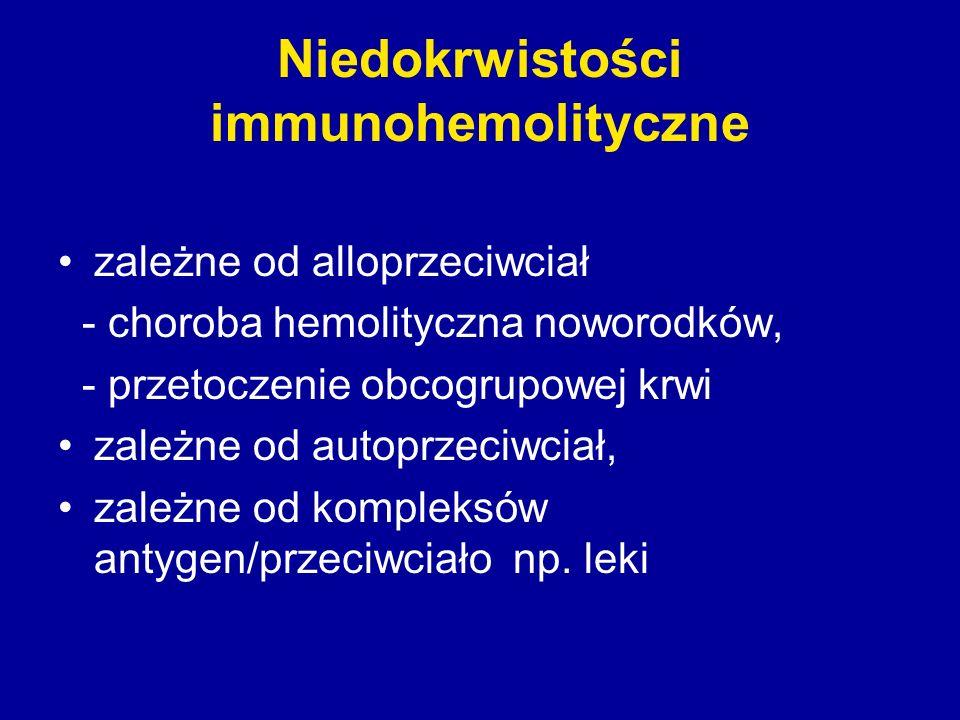 Niedokrwistości immunohemolityczne