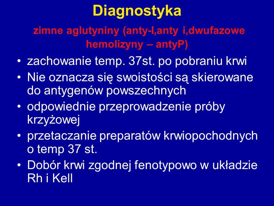 Diagnostyka zimne aglutyniny (anty-I,anty i,dwufazowe hemolizyny – antyP)