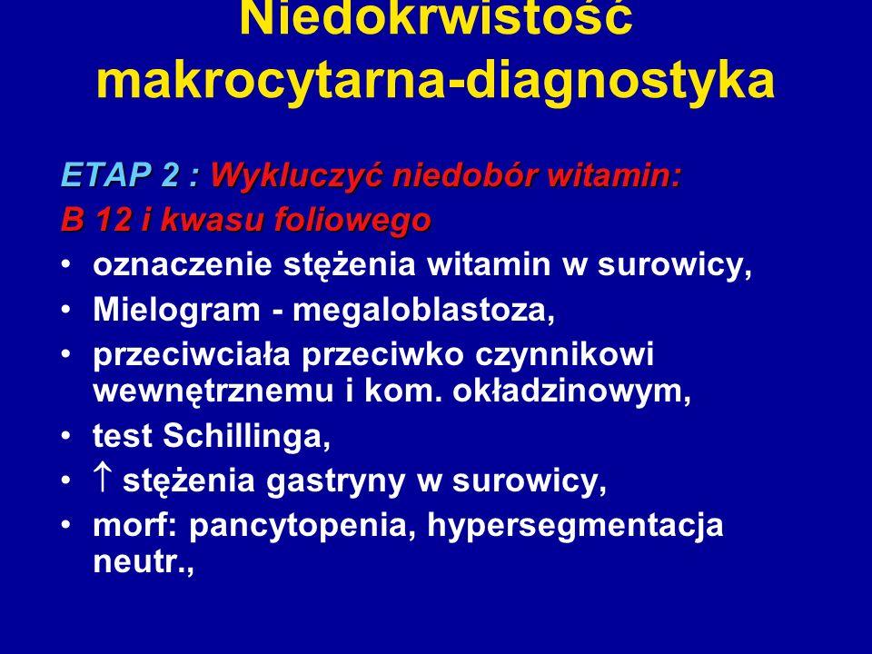Niedokrwistość makrocytarna-diagnostyka