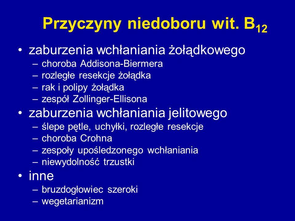 Przyczyny niedoboru wit. B12