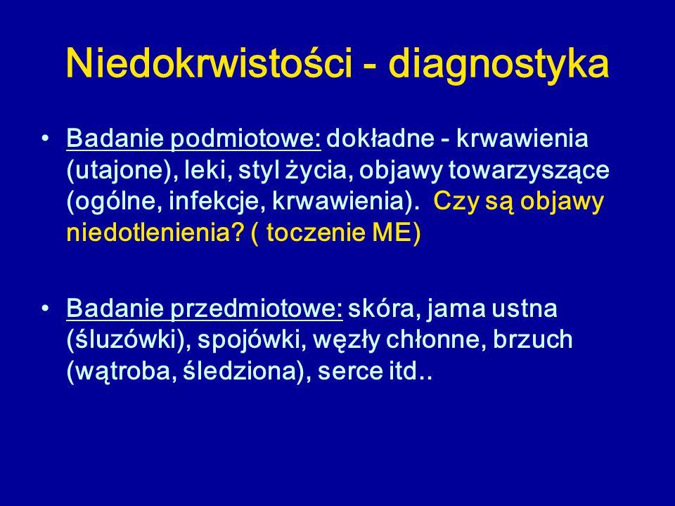 Niedokrwistości - diagnostyka
