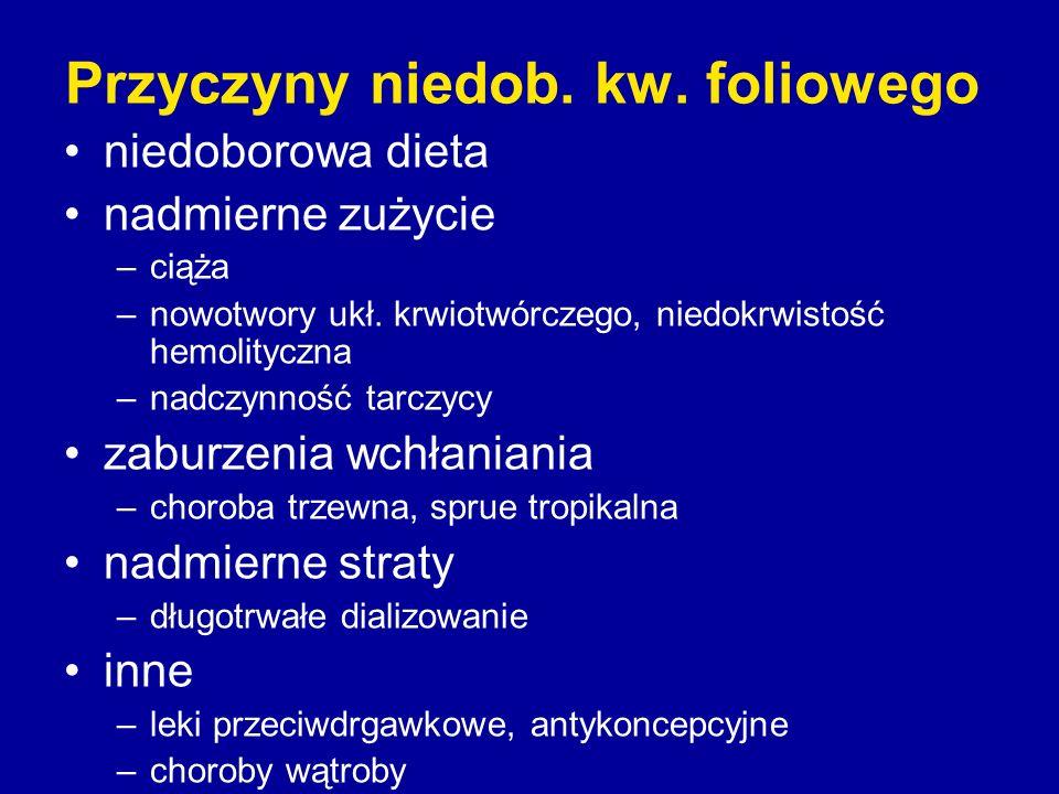 Przyczyny niedob. kw. foliowego
