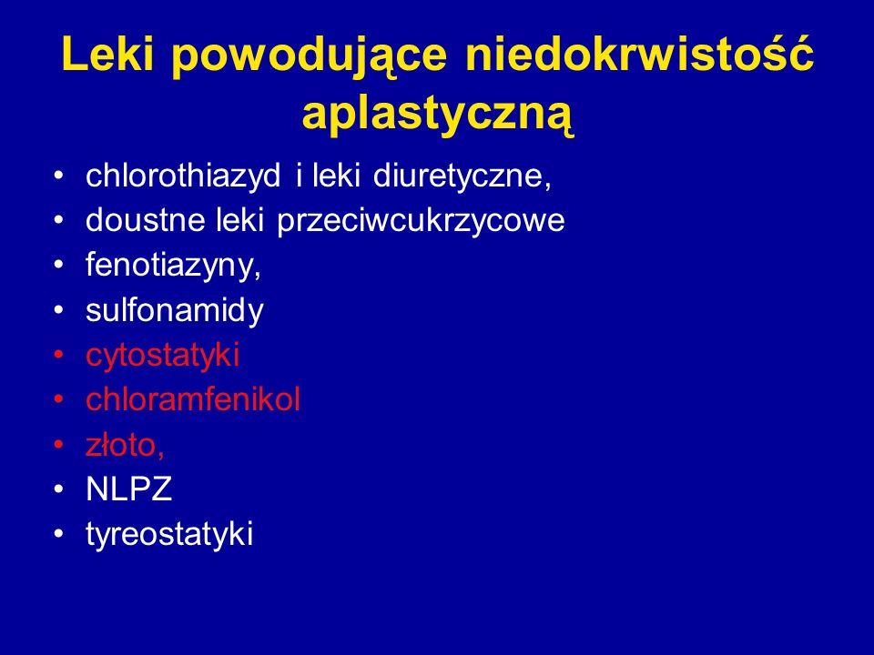 Leki powodujące niedokrwistość aplastyczną