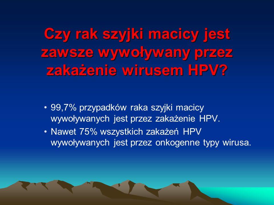 Czy rak szyjki macicy jest zawsze wywoływany przez zakażenie wirusem HPV