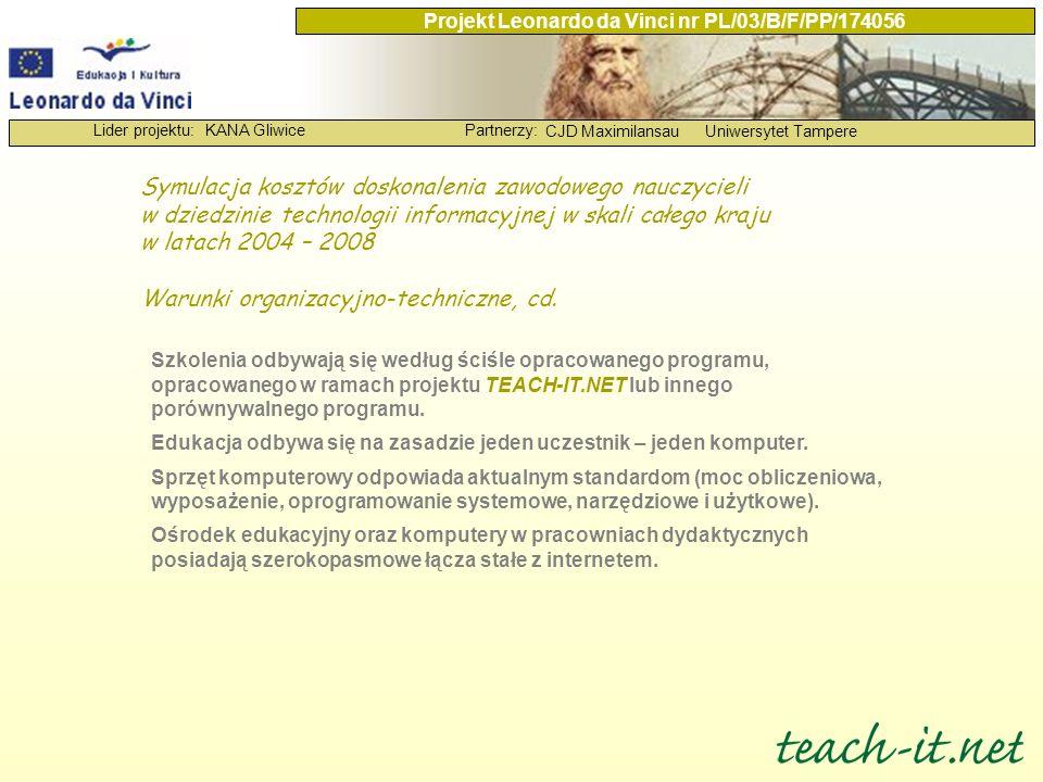 Symulacja kosztów doskonalenia zawodowego nauczycieli