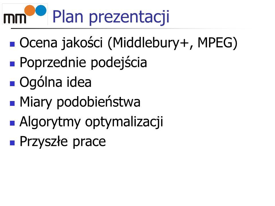 Plan prezentacji Ocena jakości (Middlebury+, MPEG)