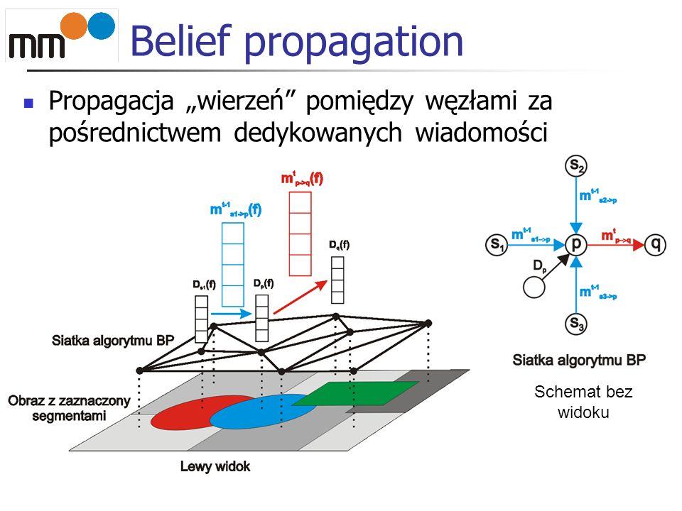"""Belief propagation Propagacja """"wierzeń pomiędzy węzłami za pośrednictwem dedykowanych wiadomości."""