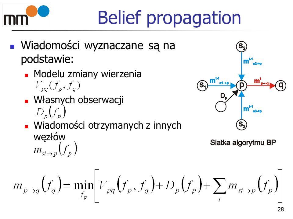 Belief propagation Wiadomości wyznaczane są na podstawie: