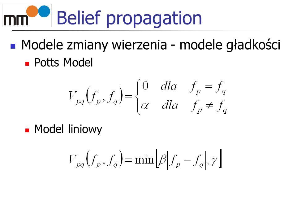 Belief propagation Modele zmiany wierzenia - modele gładkości