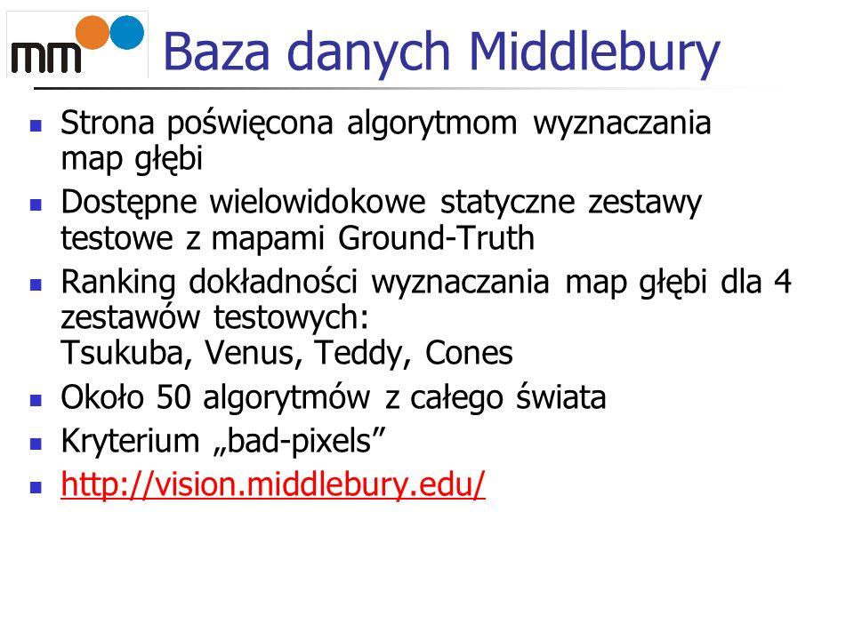Baza danych Middlebury