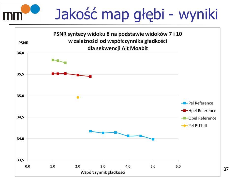 Jakość map głębi - wyniki