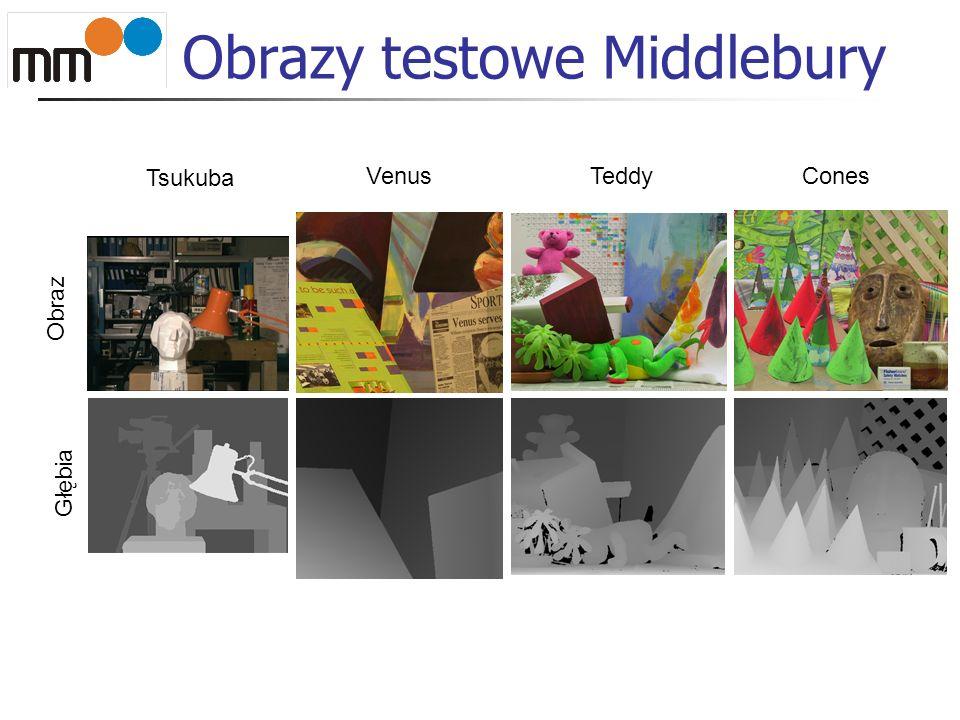 Obrazy testowe Middlebury