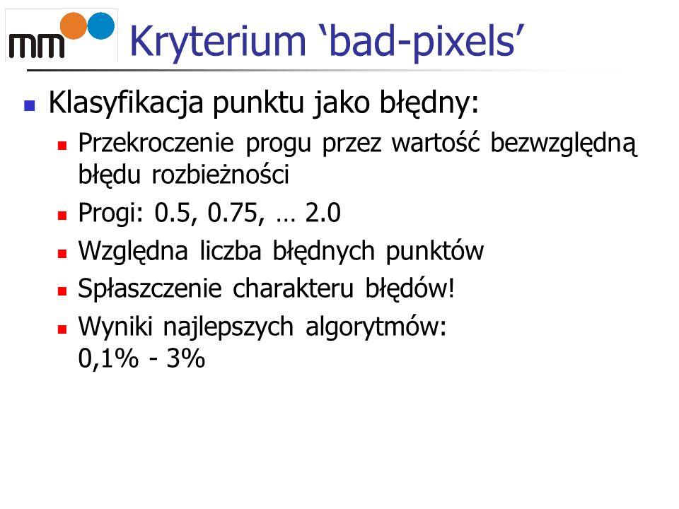 Kryterium 'bad-pixels'