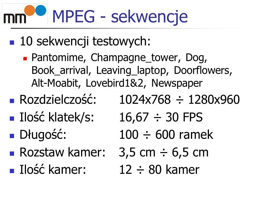 MPEG - sekwencje 10 sekwencji testowych: