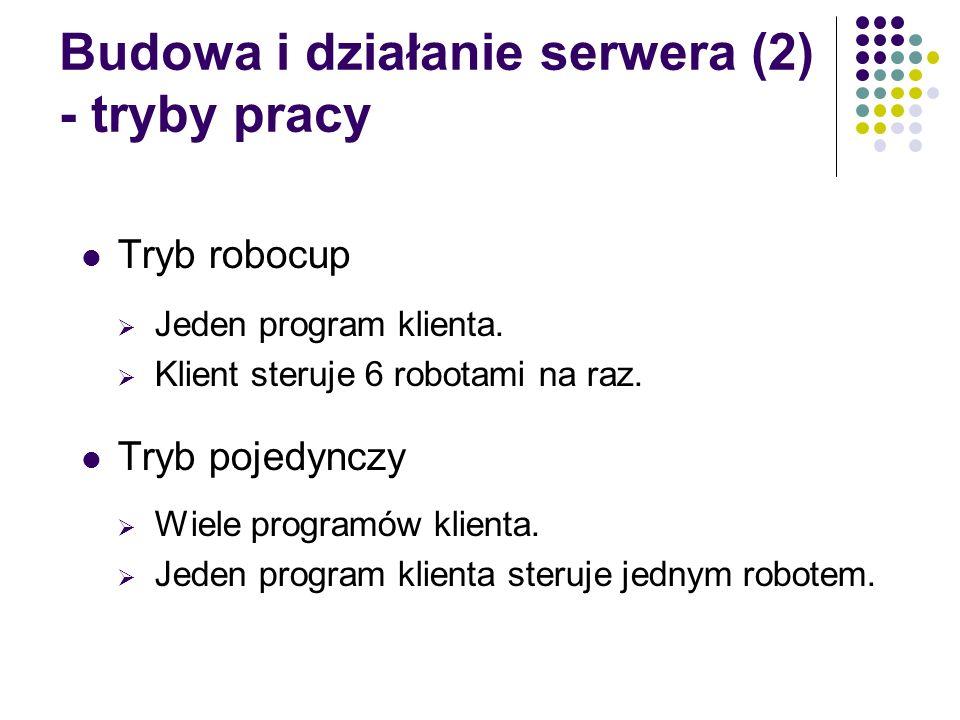 Budowa i działanie serwera (2) - tryby pracy
