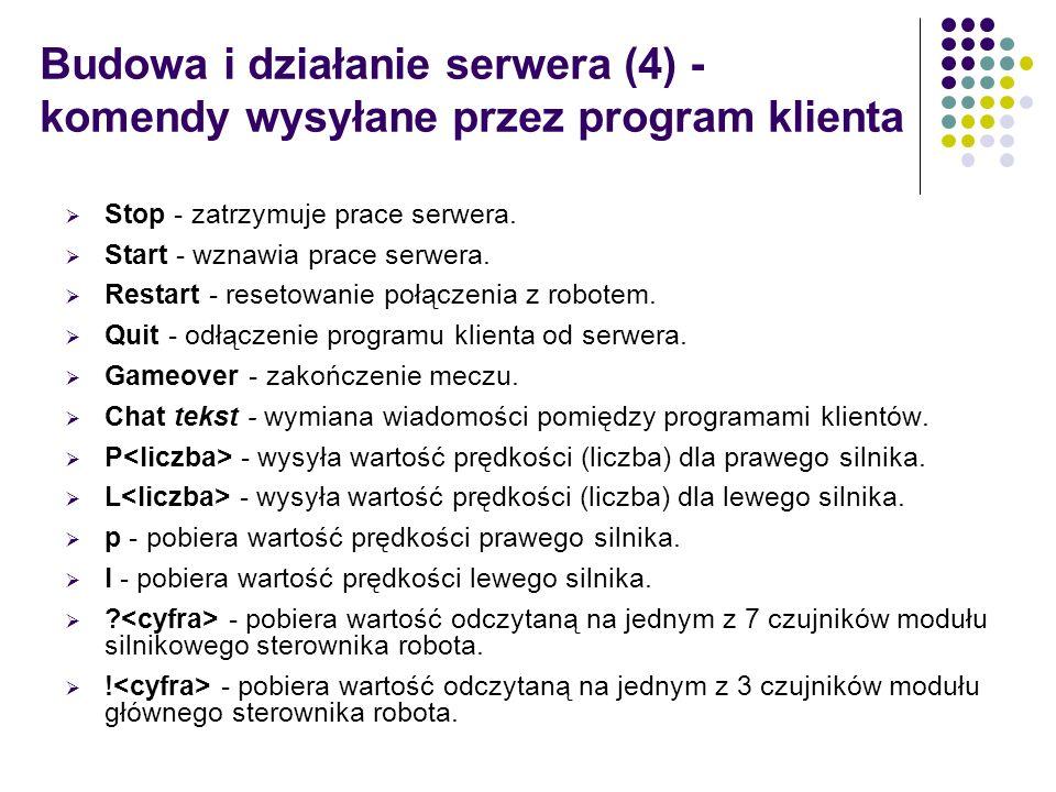 Budowa i działanie serwera (4) - komendy wysyłane przez program klienta